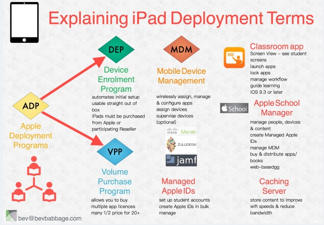 deployment-infographic